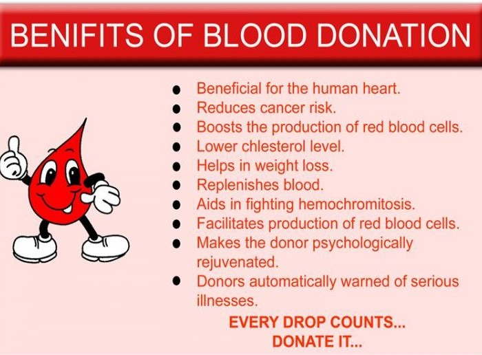 benifits-of-blood-donation-720x516